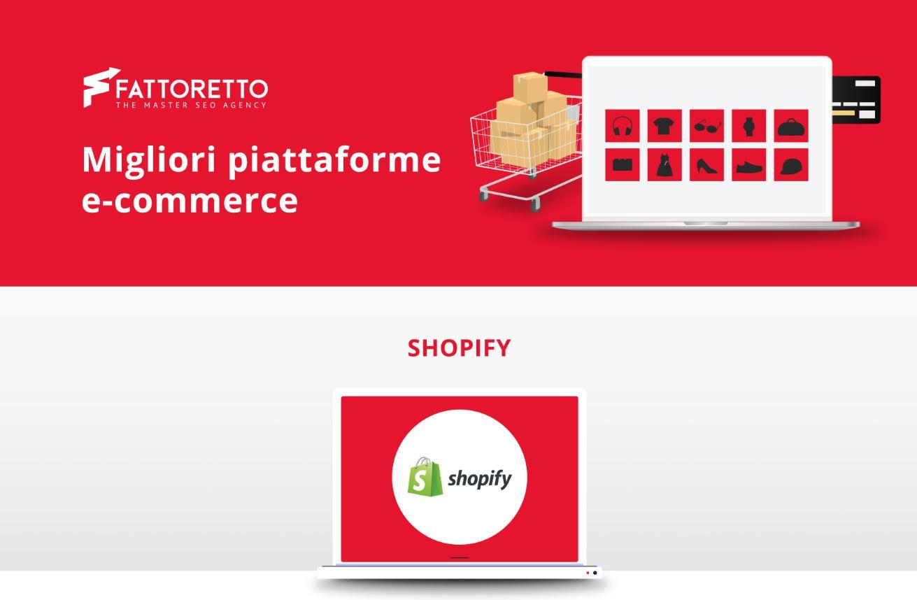 Infografica degli e-commerce più utilizzati nel 2021